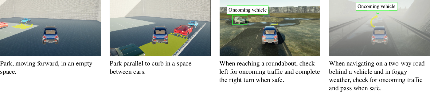 Figure 3 for A Unified Bi-directional Model for Natural and Artificial Trust in Human-Robot Collaboration