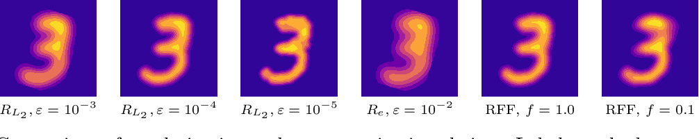 Figure 3 for Continuous Regularized Wasserstein Barycenters