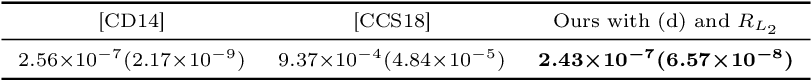 Figure 4 for Continuous Regularized Wasserstein Barycenters