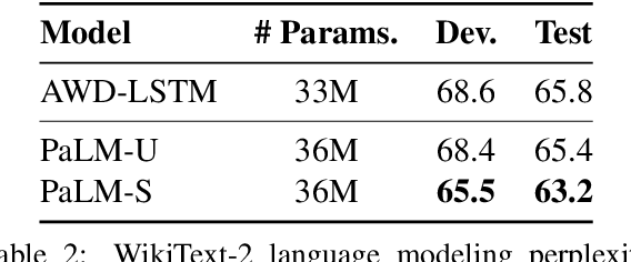 Figure 3 for PaLM: A Hybrid Parser and Language Model