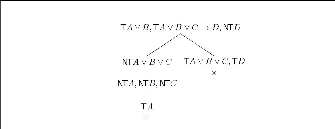figure C.5