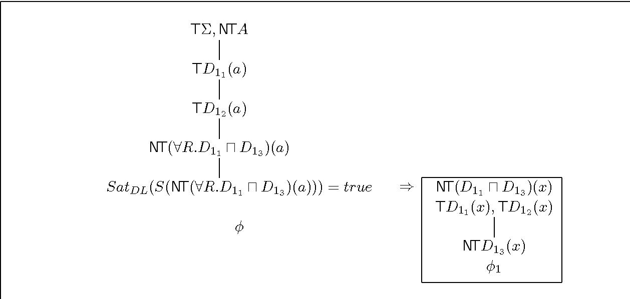 figure C.8