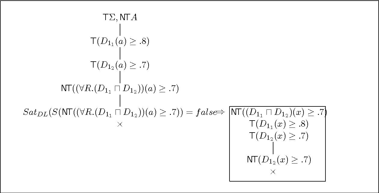 figure D.6