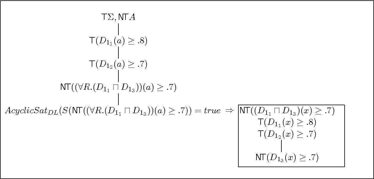 figure D.7