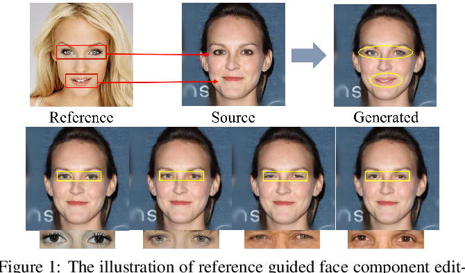 Figure 1 for Reference Guided Face Component Editing