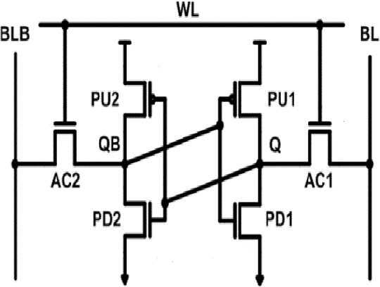 PDF] A Novel 8 T SRAM Cell using 16 nm FinFET Technology - Semantic