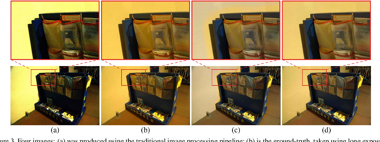 Figure 3 for End-to-End Denoising of Dark Burst Images Using Recurrent Fully Convolutional Networks