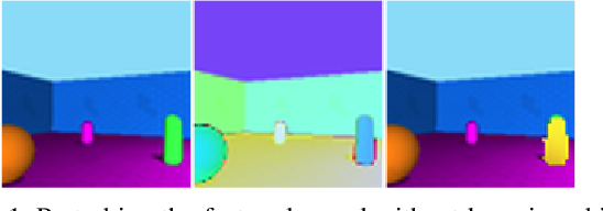Figure 1 for Learning to Manipulate Individual Objects in an Image