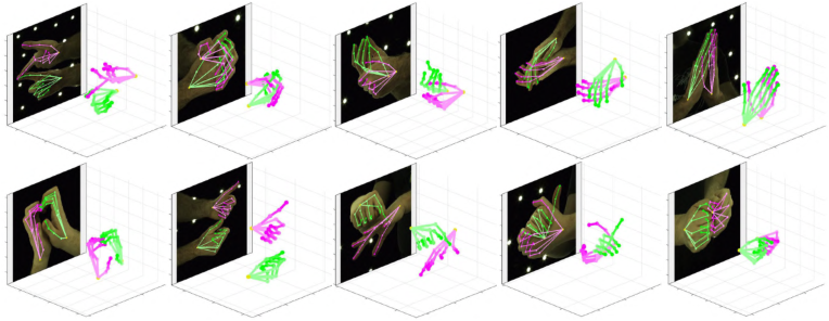 Figure 1 for InterHand2.6M: A Dataset and Baseline for 3D Interacting Hand Pose Estimation from a Single RGB Image