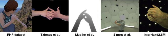 Figure 3 for InterHand2.6M: A Dataset and Baseline for 3D Interacting Hand Pose Estimation from a Single RGB Image