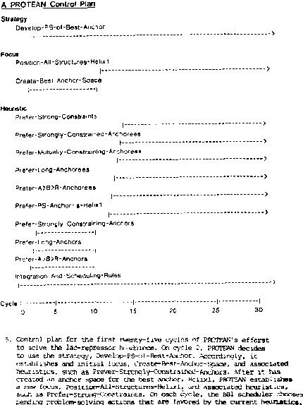 Table 4. Interpreted Data for the Lx-Repressor Headpiece