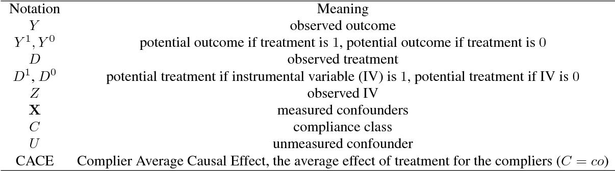 PDF] Tutorial in Biostatistics : Instrumental Variable Methods for