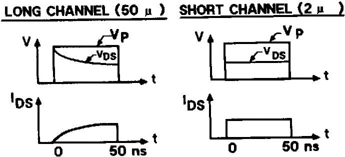 figure IV