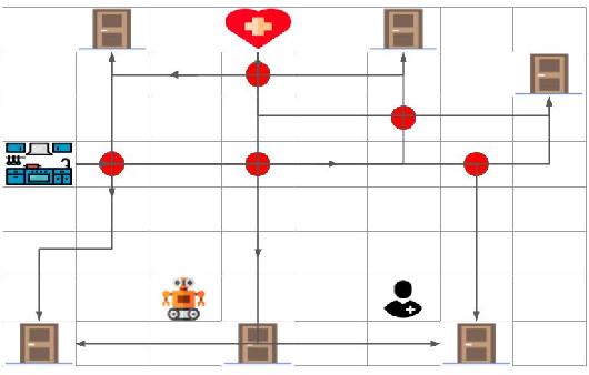 Figure 1 for Model Minimization For Online Predictability