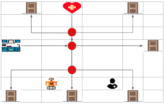 Figure 3 for Model Minimization For Online Predictability