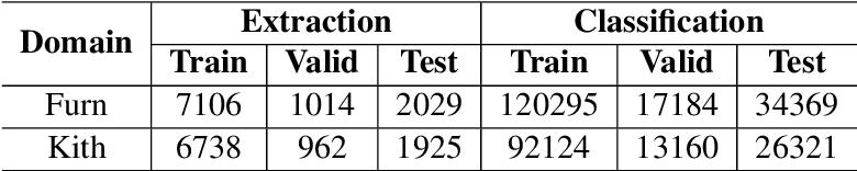 Figure 4 for SGPT: Semantic Graphs based Pre-training for Aspect-based Sentiment Analysis