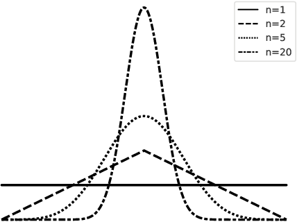 Figure 3 for Covariance Matrix Adaptation for the Rapid Illumination of Behavior Space