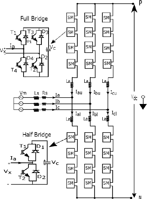 the algorithms needed to drive the halfbridge buckboost converter rh autonomia co