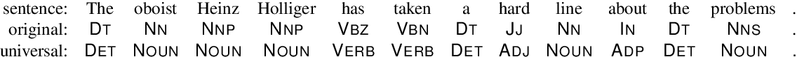 Figure 1 for A Universal Part-of-Speech Tagset