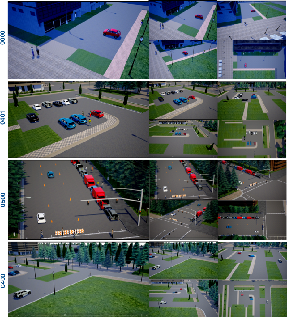Figure 4 for SimAug: Learning Robust Representations from 3D Simulation for Pedestrian Trajectory Prediction in Unseen Cameras