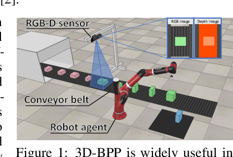Figure 1 for Online 3D Bin Packing with Constrained Deep Reinforcement Learning
