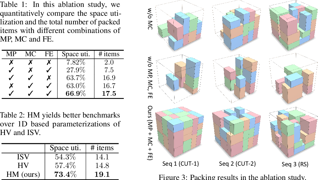 Figure 3 for Online 3D Bin Packing with Constrained Deep Reinforcement Learning