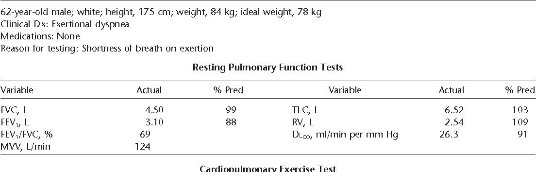 Figure 11 from ATS/ACCP Statement on cardiopulmonary