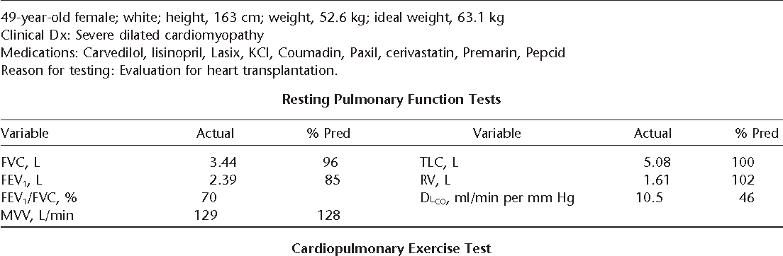Figure 3 from ATS/ACCP Statement on cardiopulmonary exercise