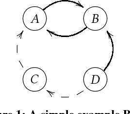 Figure 1 for A Polynomial-time Fragment of Epistemic Probabilistic Argumentation (Technical Report)