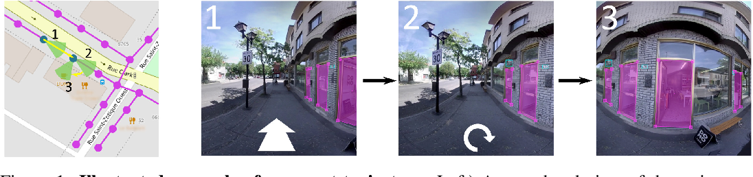 Figure 1 for Navigation Agents for the Visually Impaired: A Sidewalk Simulator and Experiments
