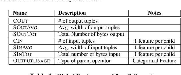 Figure 2 for Multidimensional Membership Mixture Models