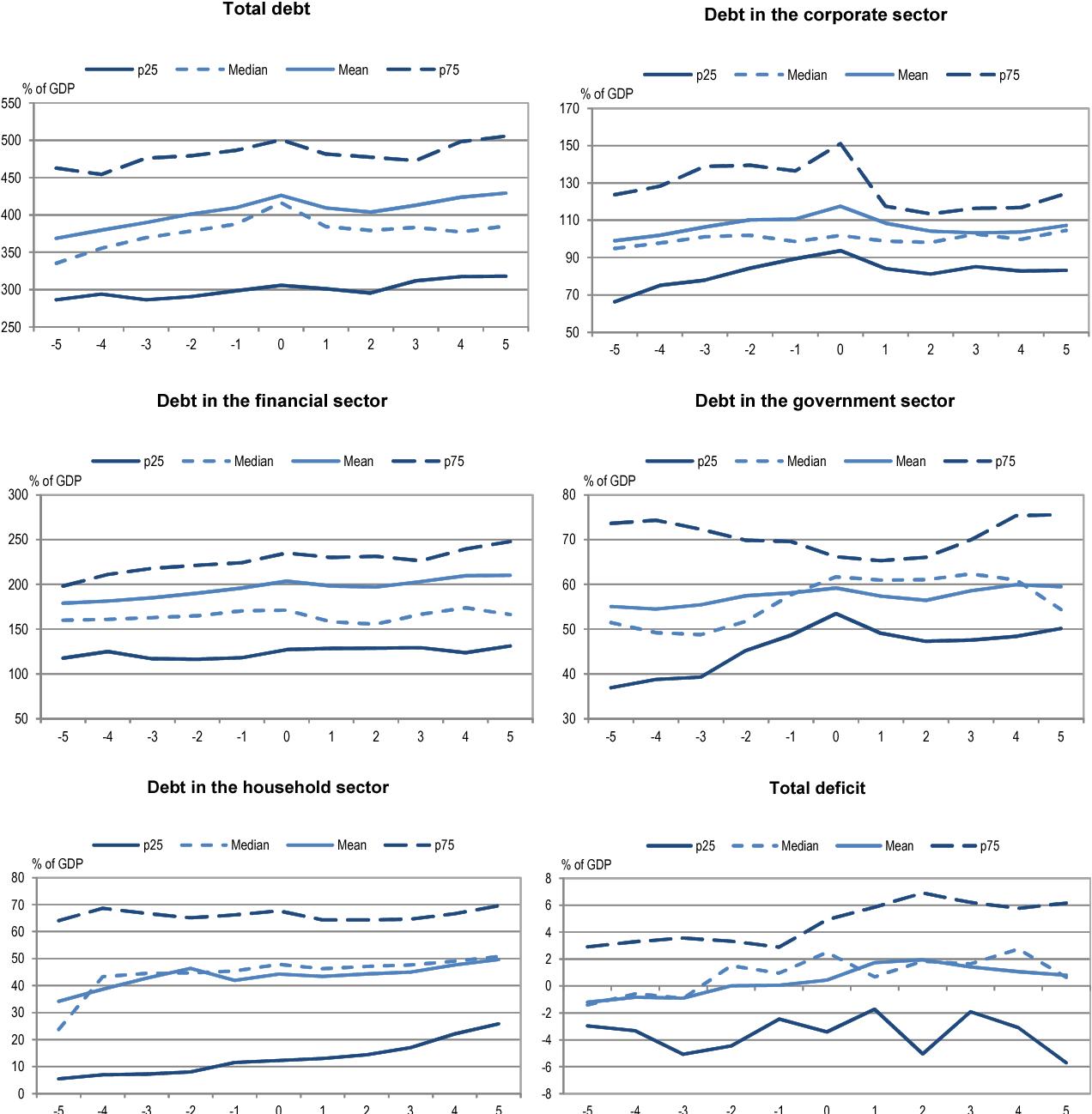 macroeconomics case study