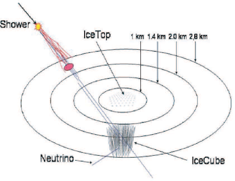 1 4 N Ov 2 00 8 Radio Detection Of Particles From The Cosmos