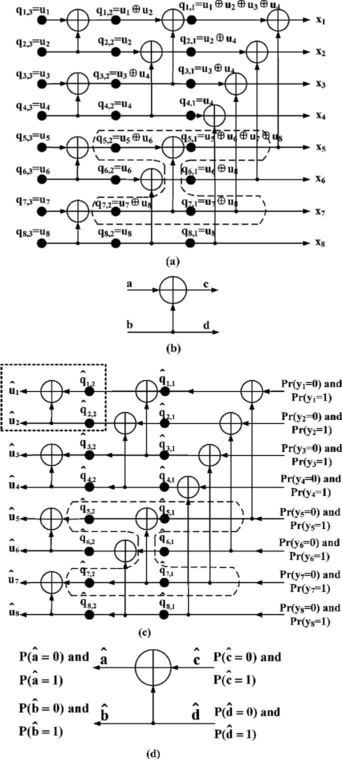 erd panasonic se fx65 diagram donut pie chart indirect hot water 4 figure3 1 erd panasonic se fx65 diagramhtml data flow diagram tool open source - Open Source Erd