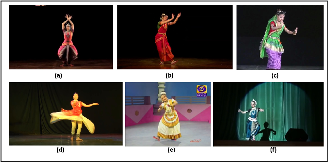 Figure 1 for Nrityantar: Pose oblivious Indian classical dance sequence classification system