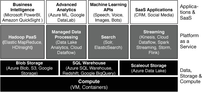 Figure 4 for Deep Learning in the Automotive Industry: Applications and Tools