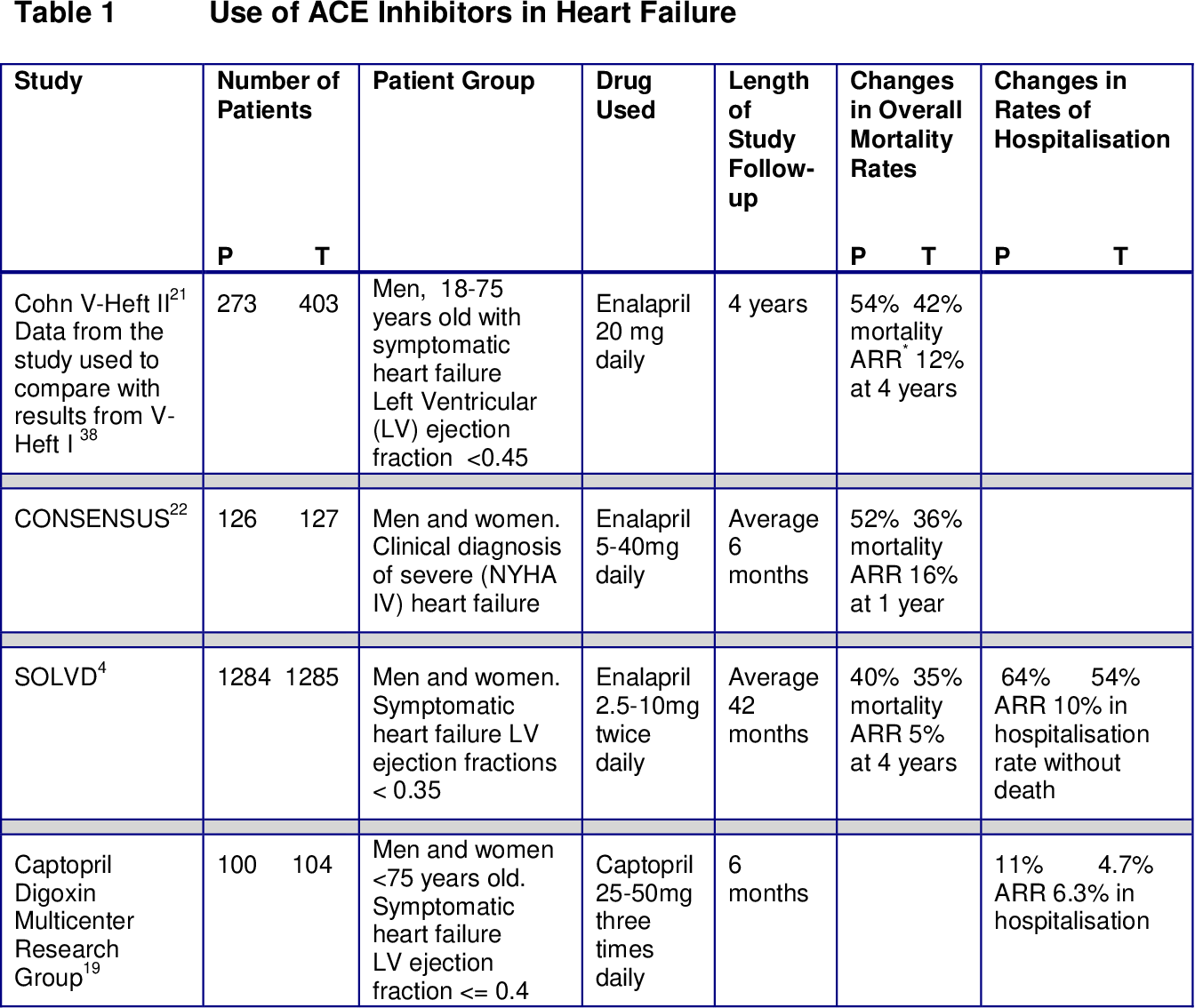 PDF] Angiotensin-Converting Enzyme (ACE) Inhibitors in Heart