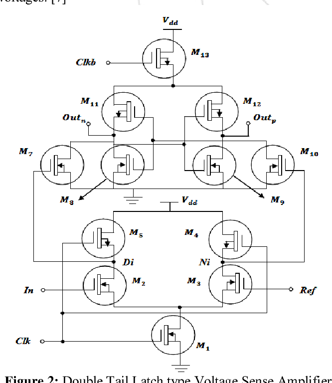 Design And Analysis Of Dynamic Comparator With Reduced Power And
