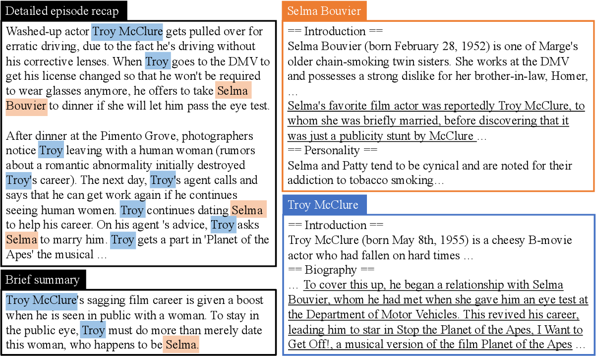 Figure 1 for TVRecap: A Dataset for Generating Stories with Character Descriptions