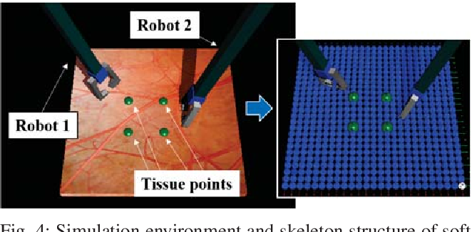 Figure 4 for Autonomous Tissue Manipulation via Surgical Robot Using Learning Based Model Predictive Control