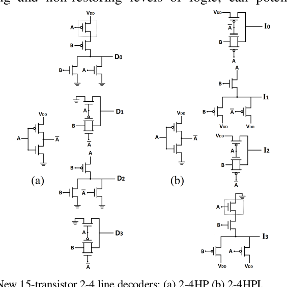 new 15-transistor 2-4 line decoders: (a