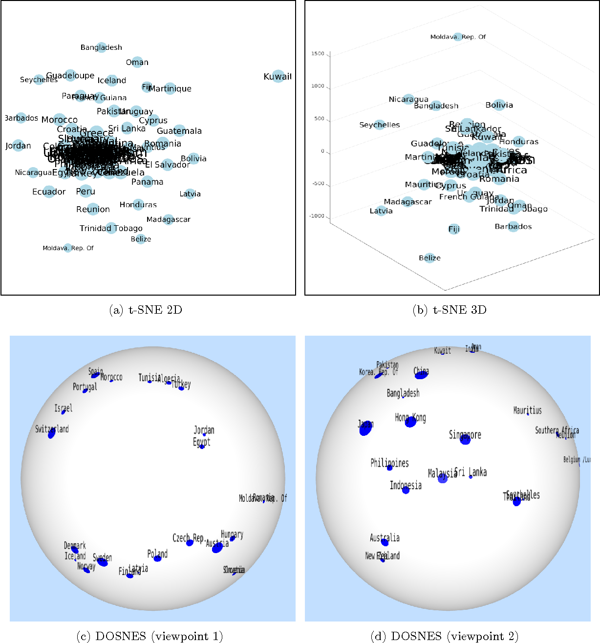 Figure 3 for Doubly Stochastic Neighbor Embedding on Spheres
