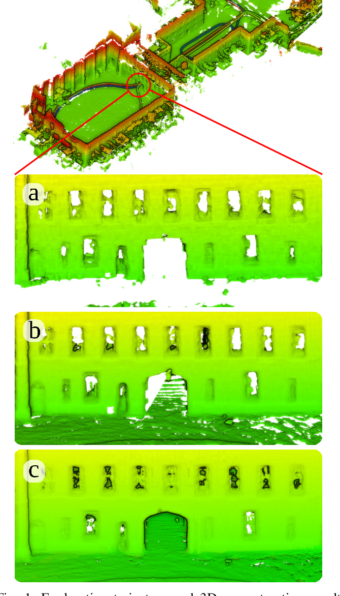 Figure 1 for Elastic and Efficient LiDAR Reconstruction for Large-Scale Exploration Tasks
