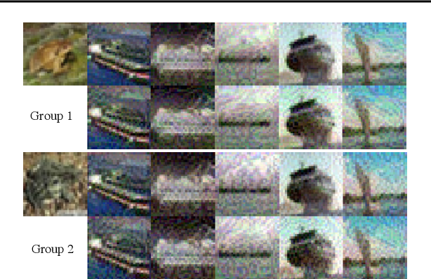 Figure 4 for Transferable Clean-Label Poisoning Attacks on Deep Neural Nets