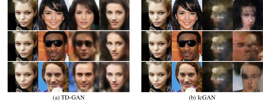 Figure 4 for DNA-GAN: Learning Disentangled Representations from Multi-Attribute Images