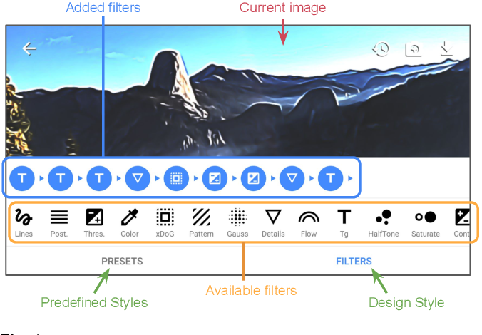 Figure 1 for Image Stylization: From Predefined to Personalized