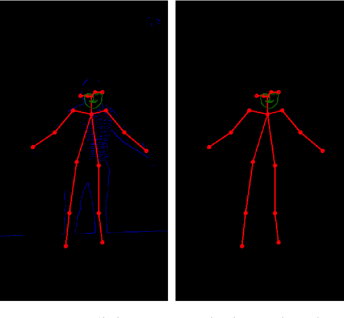 Figure 1 for Generative Models for Pose Transfer