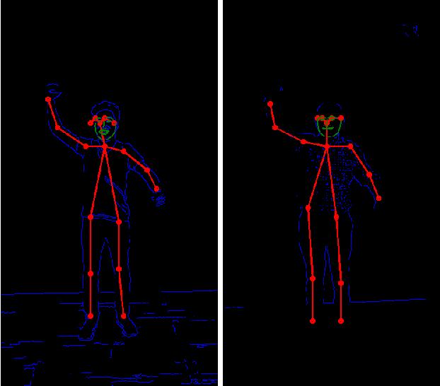 Figure 2 for Generative Models for Pose Transfer