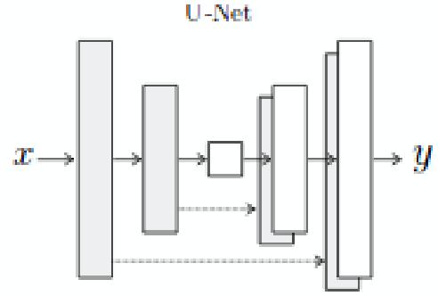 Figure 3 for Generative Models for Pose Transfer