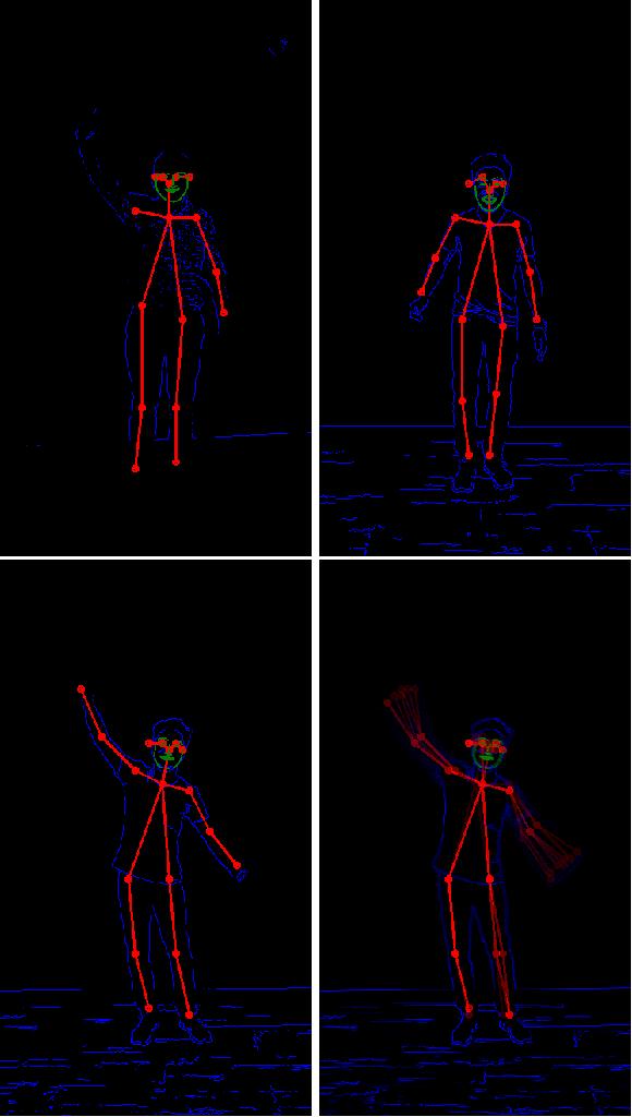 Figure 4 for Generative Models for Pose Transfer